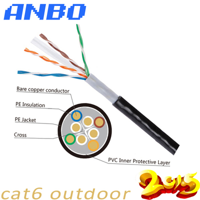 Anbo CAT6 outdoor