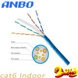 Anbo CAT6